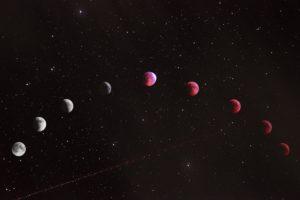 Lunar eclipse illustration